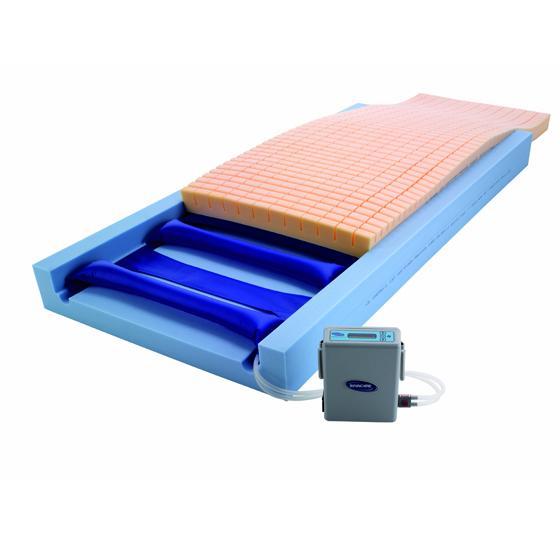 Active 2 mattress